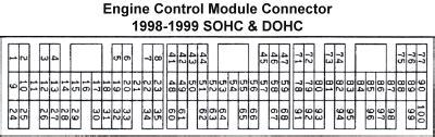 Stealth 316 Ecm Pin Assignments