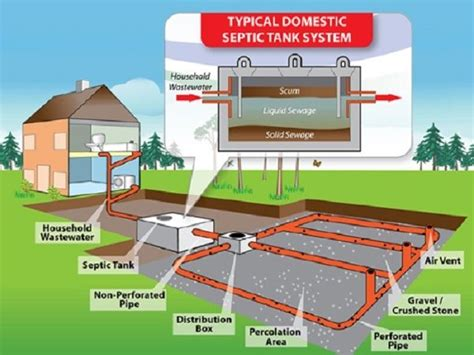 septic tank components  design  septic tank based