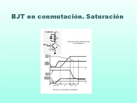 transistor bipolar conmutacion transistor bjt en conmutacion 28 images transistores el transistor en conmutaci 243 n