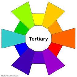 Tertiary Colors by Primary Colors Secondary Colors Tertiary Colors What S