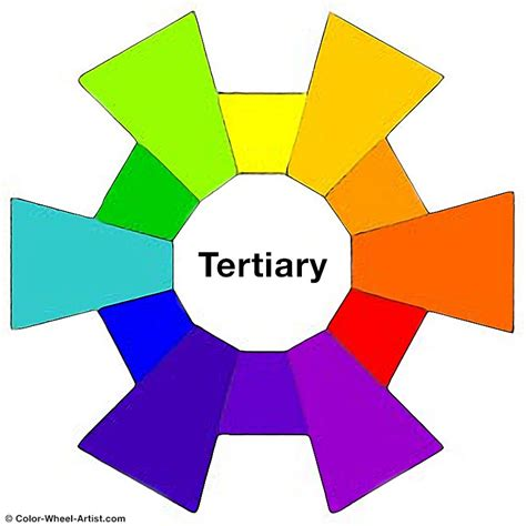 tertiary colors primary colors secondary colors tertiary colors what s