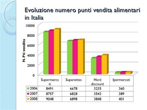 distribuzione alimentare italia caratteri strutturali e tendenze della distribuzione