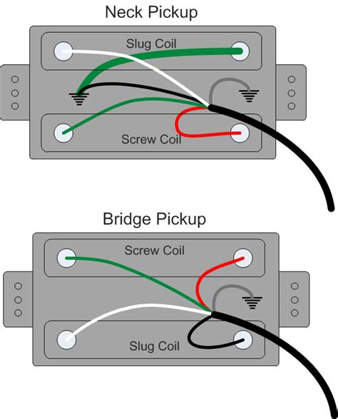 fender humbucker wiring diagram 31 wiring diagram images