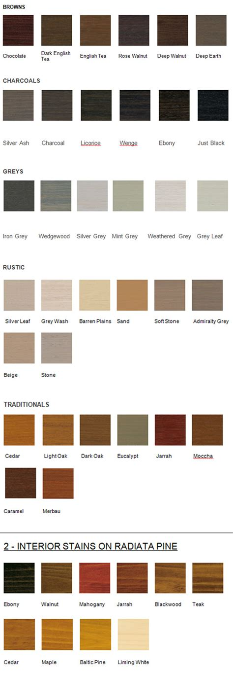 wattyl paint color chart ideas colour collections colours of australia wattyl paint colour