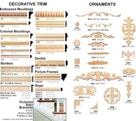 decorative wood furniture trim decorative wood accents for furniture home design