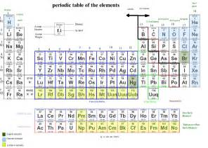 file periodic table of the elements jpg