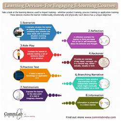 design advice instructional design tips for engaging e learning courses an infographic elearning