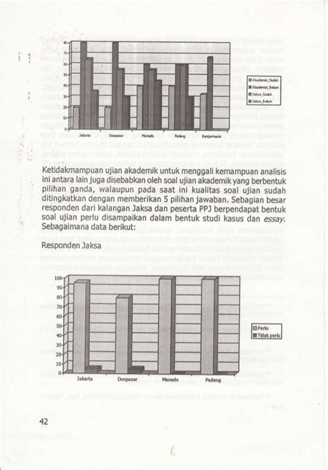 Contoh Surat Lamaran Untuk Kepala Kejaksaan Agung Ri by Pembaruan Rekrutmen Calon Jaksa
