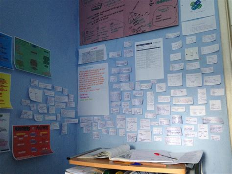 room sparknotes the wall pictures of your revision space the student room