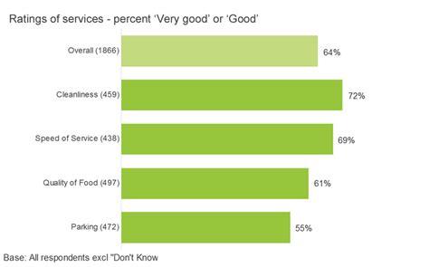 2012 election surveys analyses analysis tools snap surveys