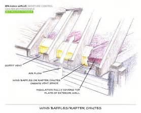 air sealing attic baffles