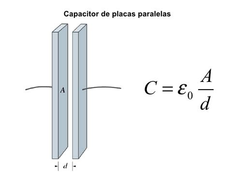 capacitor de placas paralelas 28 images f 237 sica el 233 ctrica cvml 20142 capacitor de