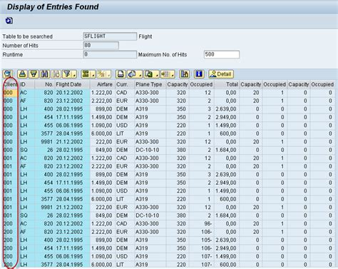 Sap Tables by Display Sap Table Entries Of All Clients Saphub