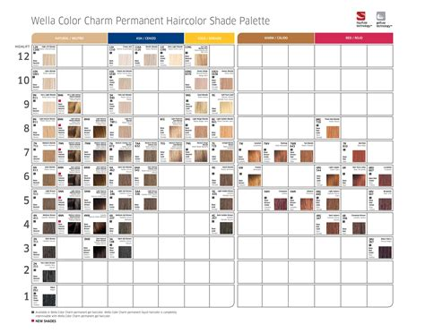 wella hair color chart wella color charm permanent haircolor shade palette