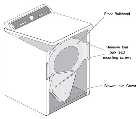 maytag dryer repair dryer repair manual