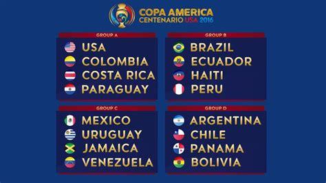 Calendario Copa America 2016 Copa America 2016