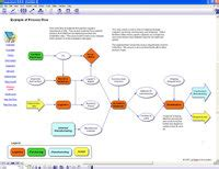 software process mapping process mapping for inspiration mind mapping software