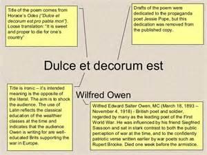 Wilfred Owen Dulce Et Decorum Est Essay by Dulce Et Decorum Est By Wilfred Owen Analysis Essays Presentationbackgrounds Web Fc2