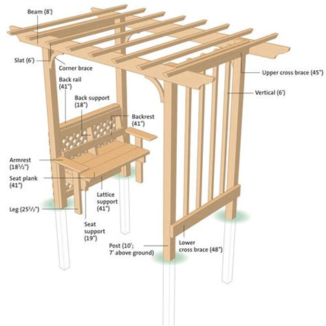 arbor bench plans how to build an arbor step by step sunset