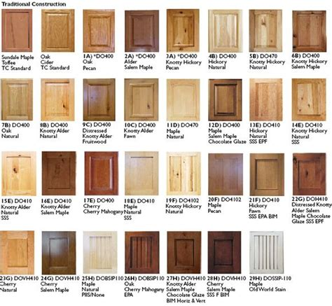 types of wood cabinets home