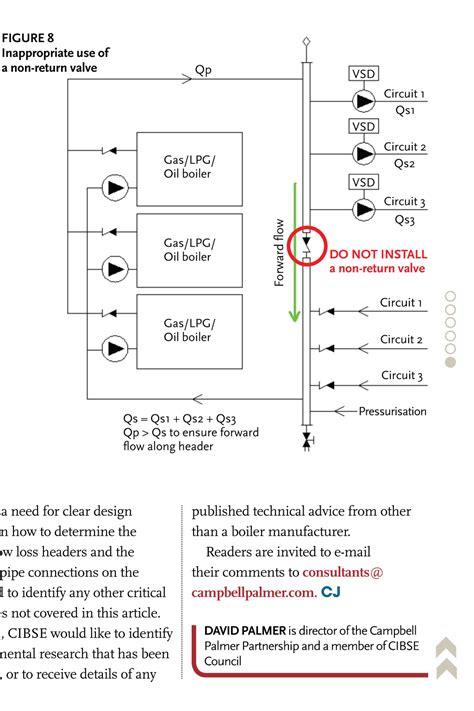 design low loss header best practice low loss headers cibse journal february 2014
