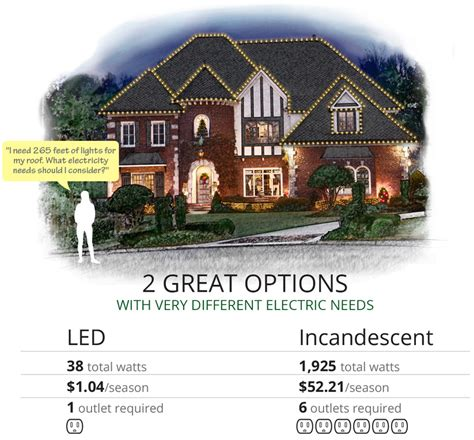 how many watts does a house use how many watts do led lights use 28 images lights wattage lights wattage lumens