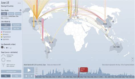network attack map top 7 cyber attack maps hacking news