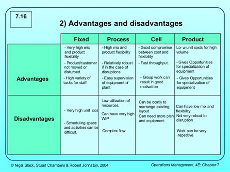 product layout advantages and limitations 3 layout and flow