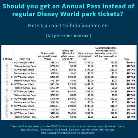 best ticket prices 25 best ideas about disney ticket prices on
