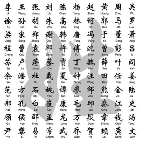 auspicious word for chinese new year auspicious names