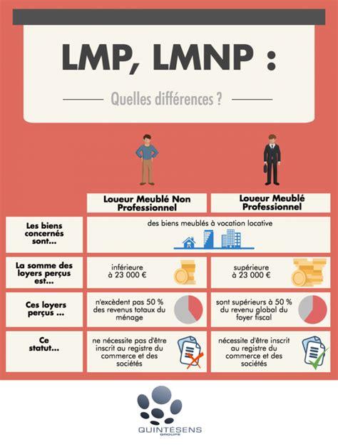 Loueur En Meuble Non Professionnel by Loueur En Meubl 195 169 Non Professionnel Inscription