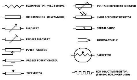 resistor function and symbol resistor symbols electronics components