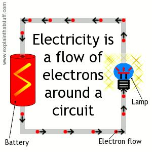 simple electrical circuits for students best 25 electric circuits for ideas on