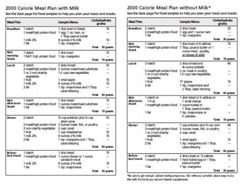 diabetic diet pdf diet and a healthy body