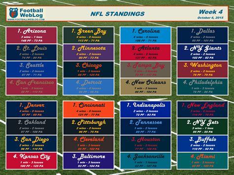 printable version of nfl standings 2015 week 4 printable standings oct 6 football weblog