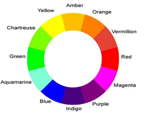 what does the color violet names of colors in can some speaker tell