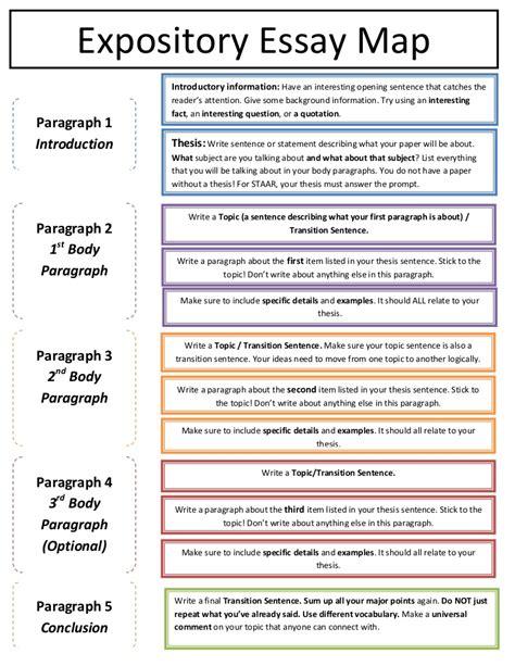 cara membuat expository essay expository essay topics expository essay topics exle