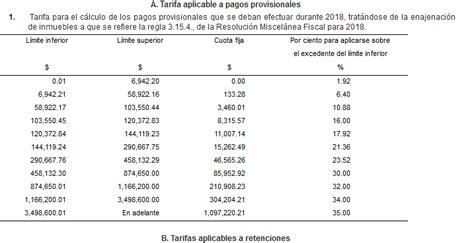 isr personas morales regimen de sueldos y salarios 2016 nuevas tablas y tarifas del isr 2018 descargar anexo 8 de