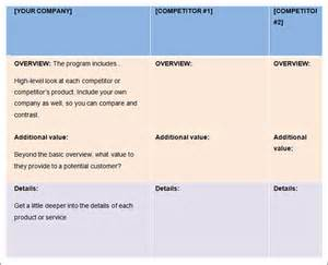 Competitor Analysis Template competitive analysis template selimtd
