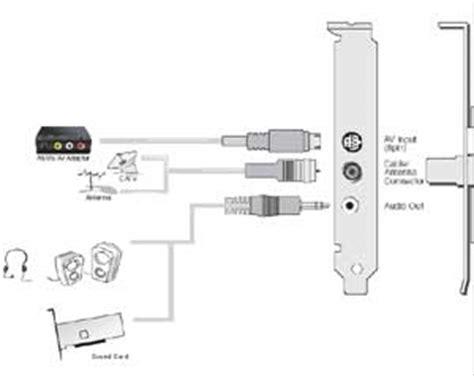 tv tuner card circuit diagram tv tuner card circuit diagram readingrat net