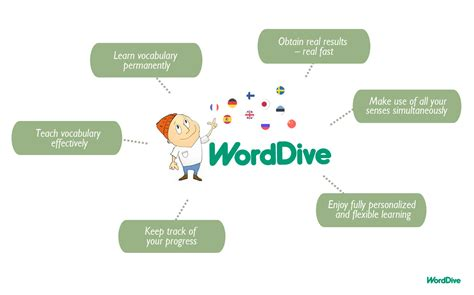 best way to learn a language worddive probably the best way to learn a language