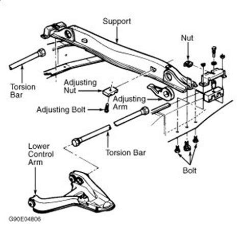 1995 Chevy Blazer Clanking Sound Suspension Problem 1995