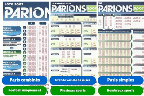 Grille Loto Foot Fdj by Parions Sport Match Et 1n2 Guide Du Pari