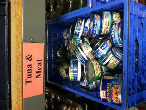 donate to local food banks for national canned food month