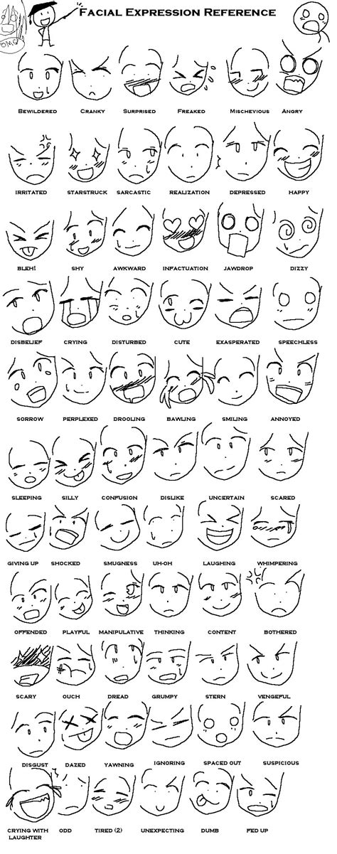 Anime Expressions by Lipsing Expressions On Expressions