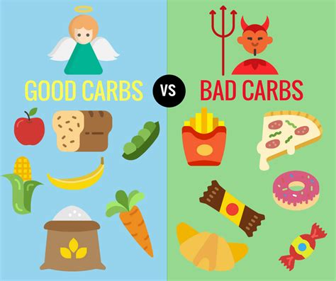 carbohydrates vs carbs why carbs are not the ketogenic vs hclf madalin