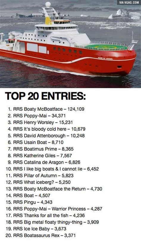 17 best ideas about funny boat names on pinterest boat - Boat Names Suggestions