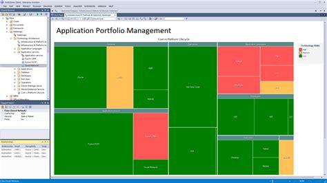 Enterprise Architect The Enterprise Architecture Solution Sparx Systems Application Portfolio Management Template