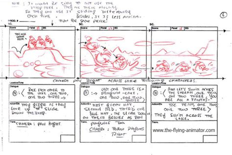 tv ad storyboard template what is a storyboard