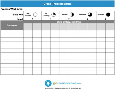 cross training matrix template exle